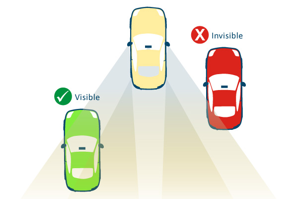 Image result for mobil dan truck blind spot